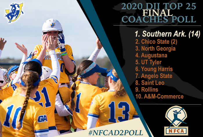 NFCA, Nfca Division II top 25 coaches poll, Nfca DII top 25 coaches poll,  coaches poll, Nfca Division II top 25  coaches poll, NFCA D2 Poll, NFCA DII Poll, NFCA Division II Poll, 2020 Nfca Division II top 25 coaches poll, 2020 Nfca DII top 25 coaches poll, 2020 Nfca DII top 25 coaches poll, 2020 Nfca DII top 25  coaches poll, Louisville Kentucky, Louisville, Southern Arkansas, No. 1 southern Arkansas, muleriders, top-ranked muleriders, top-ranked southern arkansas, final NFCA D2 Poll, final NFCA D2 Coaches Poll, COVID-19