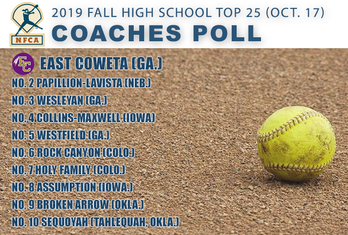 Unbeaten trio continues atop NFCA Fall High School Top 25 Coaches Poll