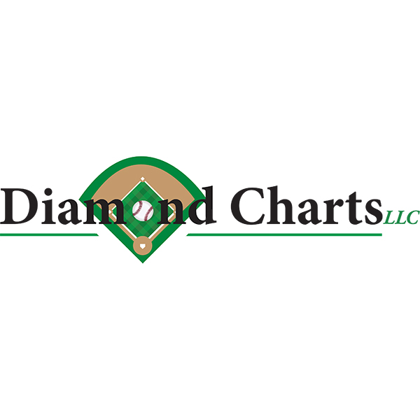Diamond Charts, LLC